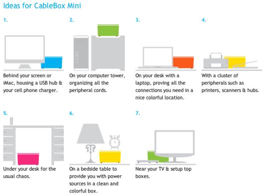 Cable box mini